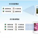 解讀數碼廣播(2) – 多頻道廣播