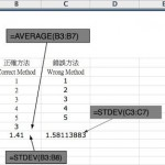 Excel計Standard Deviation的錯誤(What's the mistake of Excel on calculate Standard Deviation?)