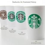 Starbucks Logo 2011,從咖啡走到塑造生活形態