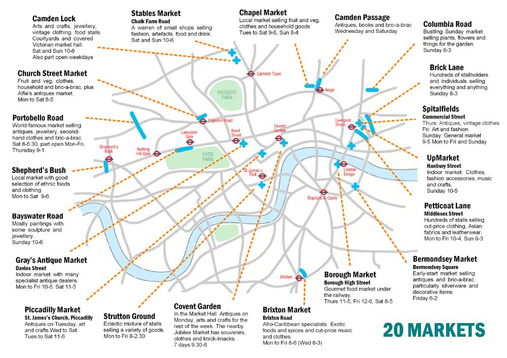 London-markets_map1
