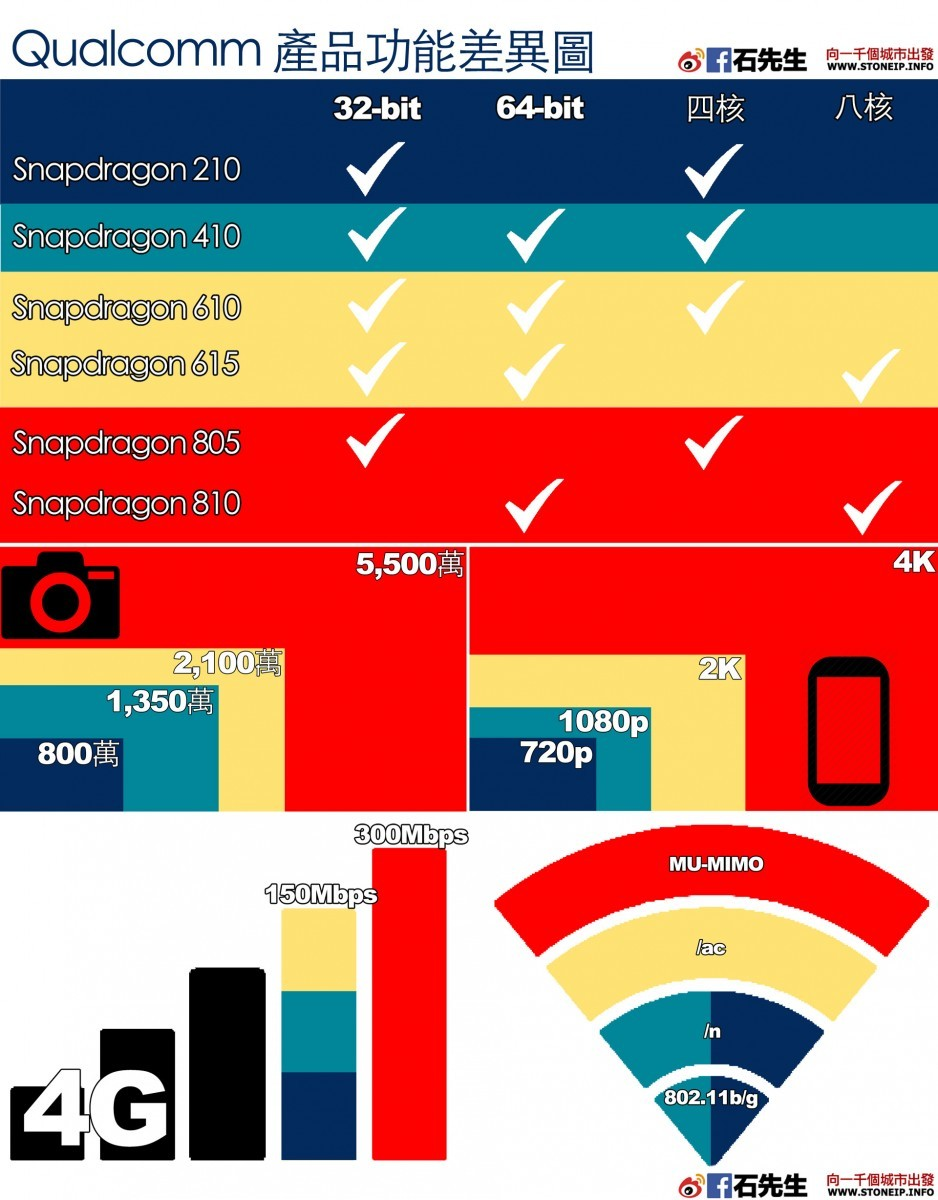 qualcomm_snapdragon_full
