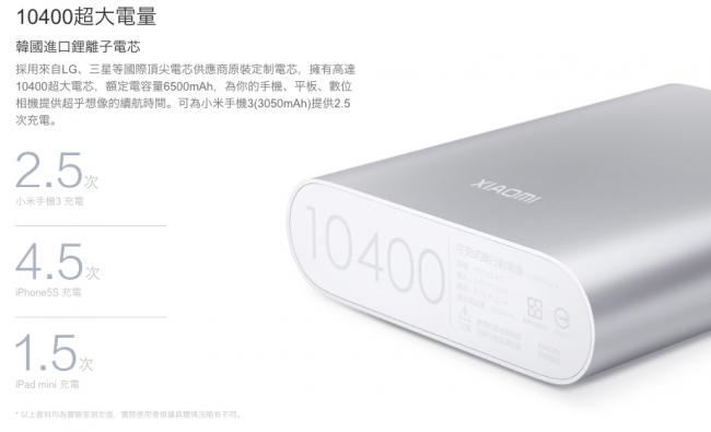 小米台灣官方網站標示的「可使用電量」為 6,500mAh,與容量 10,400mAh 有約 60% 差異。
