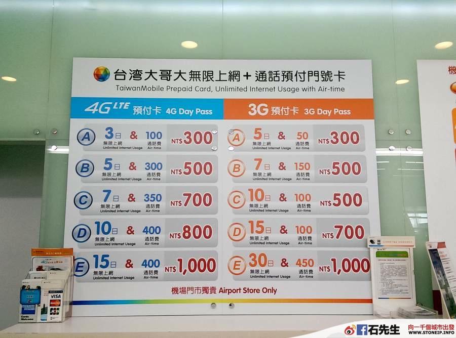 taiwan-4g-sim