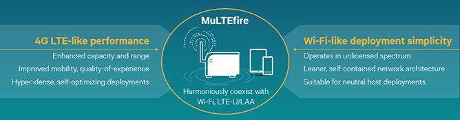 MulteFire-02