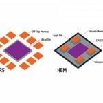 Samsung Electronics 量產 4GB HBM2,8GB 在規劃中