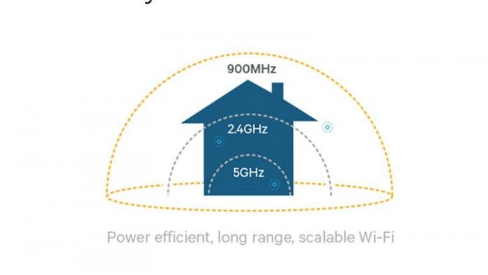 wifi-80211ah-halow