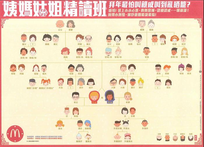 chinese new year name