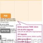 MediaTek Helio P20:八顆 ARM Cortex-A53 與 16nm FFC 製程