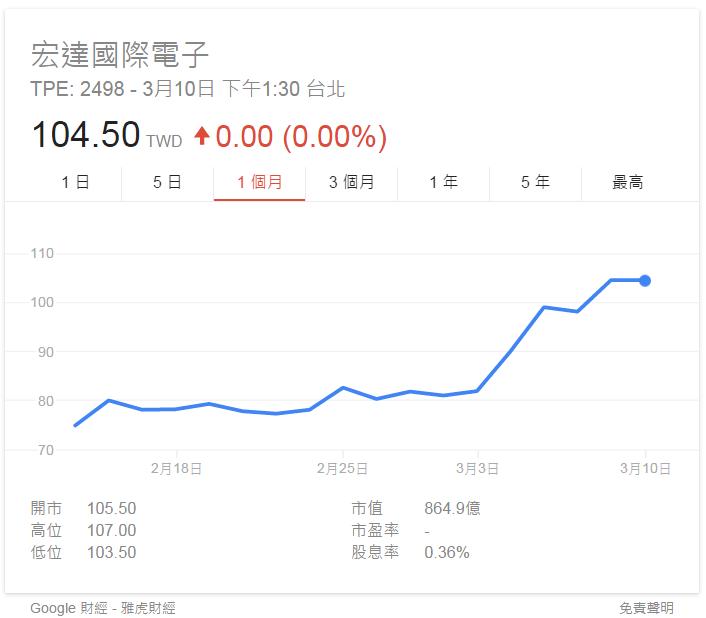 htc_stock