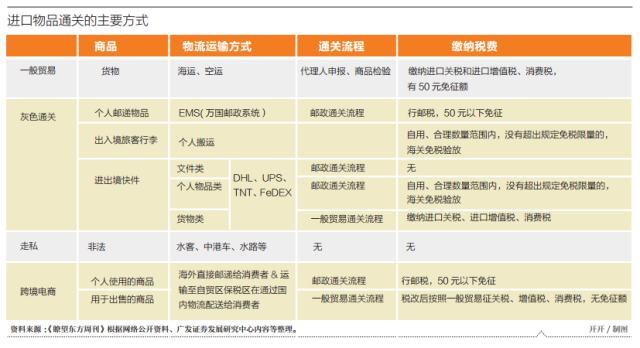 china_custom_product