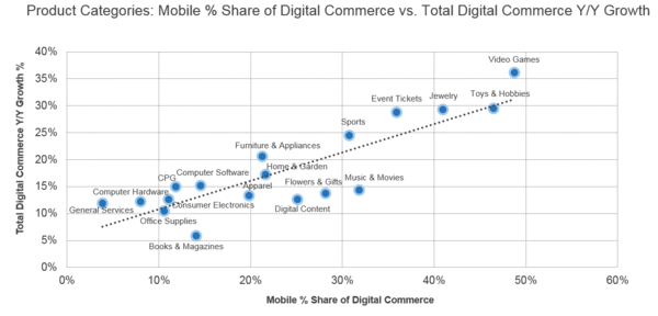 e-commerce-m-commerce-measurement-2016-q1-b