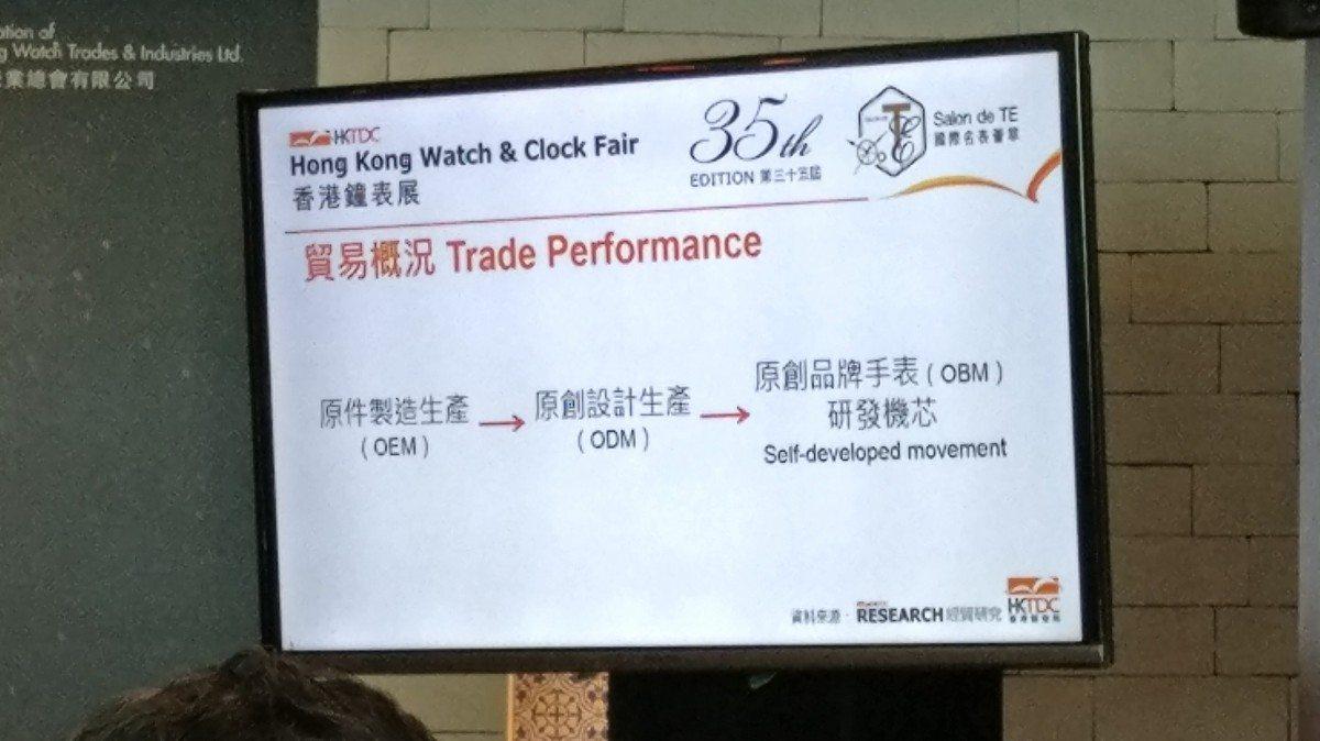 HKTDC_Watch_PC_2016_02