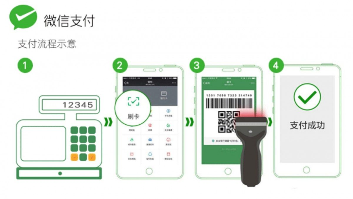wechat pay step