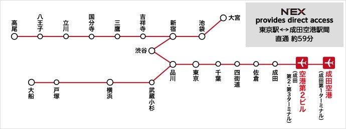 nex-map