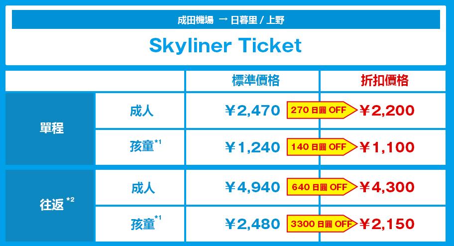 skyliner_price